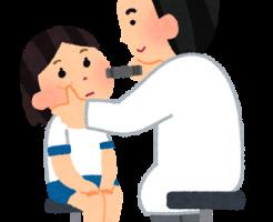 眼科、目の検査