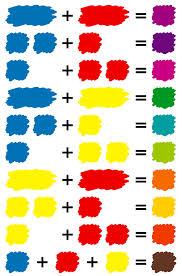 色、混ぜ方