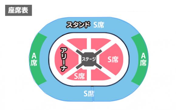 おかあさんといっしょ、スペシャルステージ、座席表、さいたま公演、大阪公演、アリーナ席、スタンド席