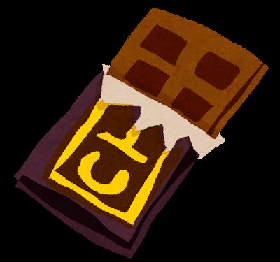 板チョコ、チョコレート